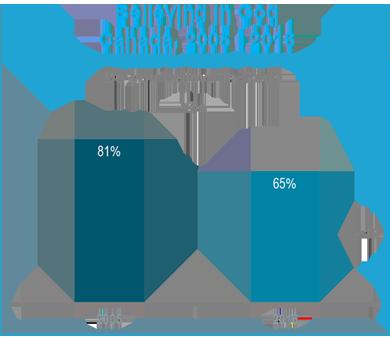 god in christianity